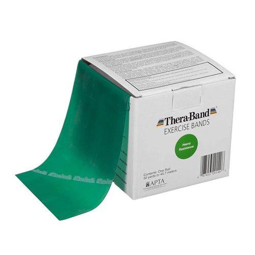 Theraband Träningsband, grön